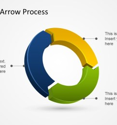 3d circular arrow process diagrams for powerpoint [ 1280 x 720 Pixel ]