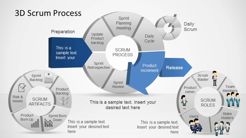 agile process flow diagram tanning bed wiring 3d scrum powerpoint slidemodel complete