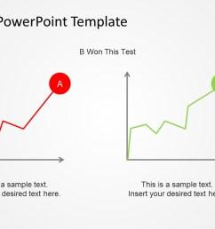 a b testing analysis chart report [ 1280 x 720 Pixel ]