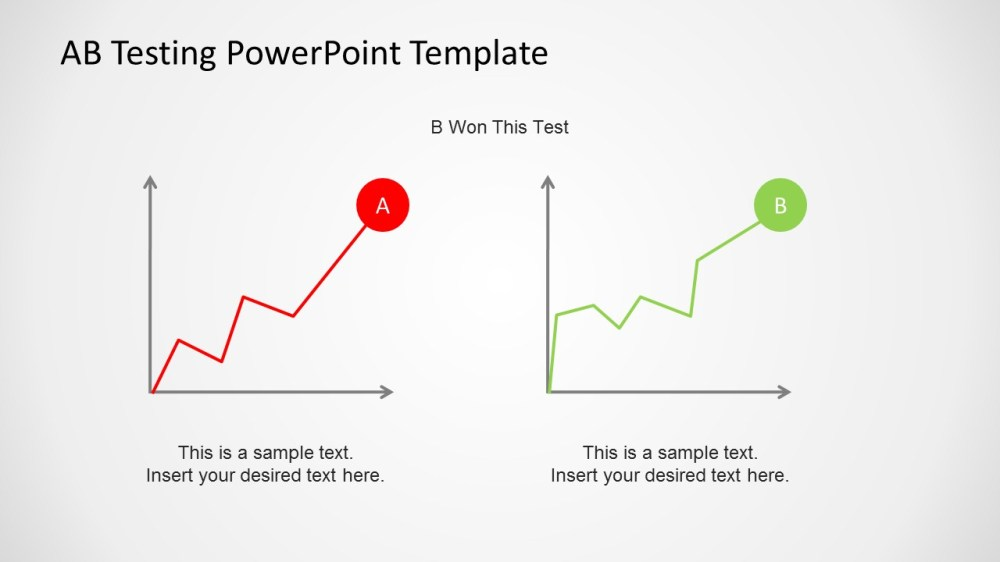 medium resolution of  a b testing analysis chart report