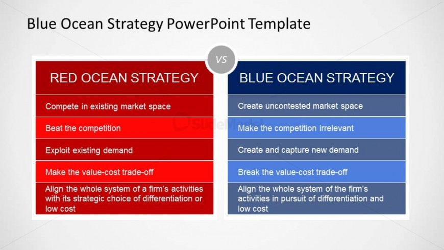 red ocean strategy