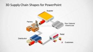 3D Supply Chain PowerPoint Diagram  SlideModel