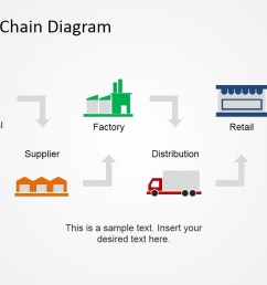 flat supply chain diagram for powerpoint [ 1280 x 720 Pixel ]