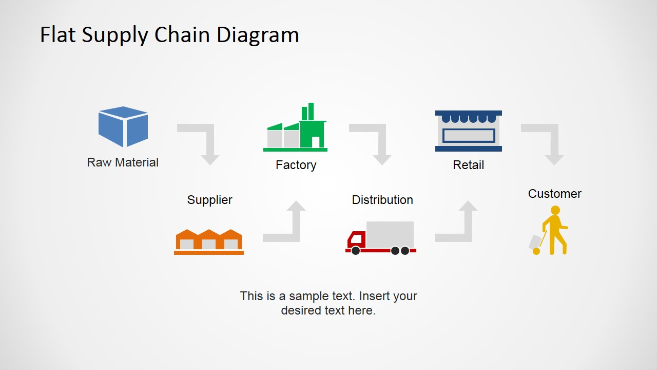 hight resolution of flat supply chain diagram for powerpoint