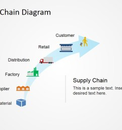 diagram with icons flat supply chain with curved blue arrow [ 1280 x 720 Pixel ]