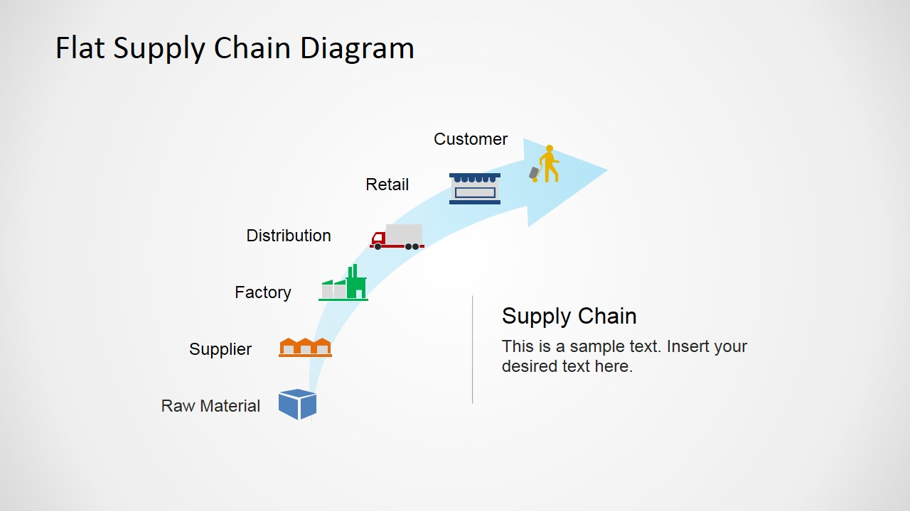 hight resolution of  diagram with icons flat supply chain with curved blue arrow