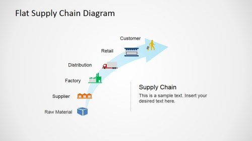 small resolution of  diagram with icons flat supply chain with curved blue arrow