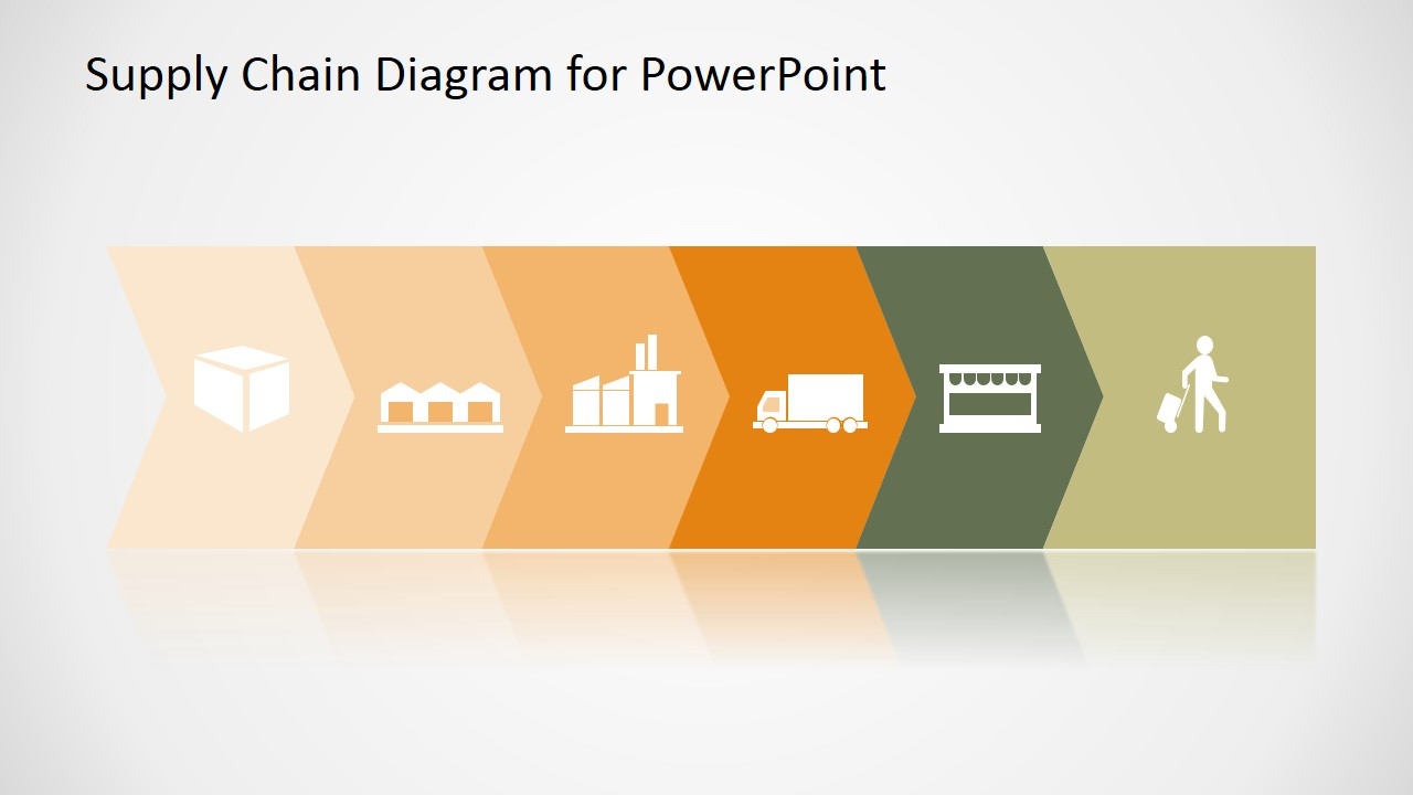 hight resolution of supply chain powerpoint slides
