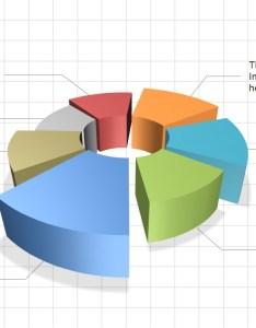 pie chart diagram for powerpoint slidemodel also ppt charts timiznceptzmusic rh