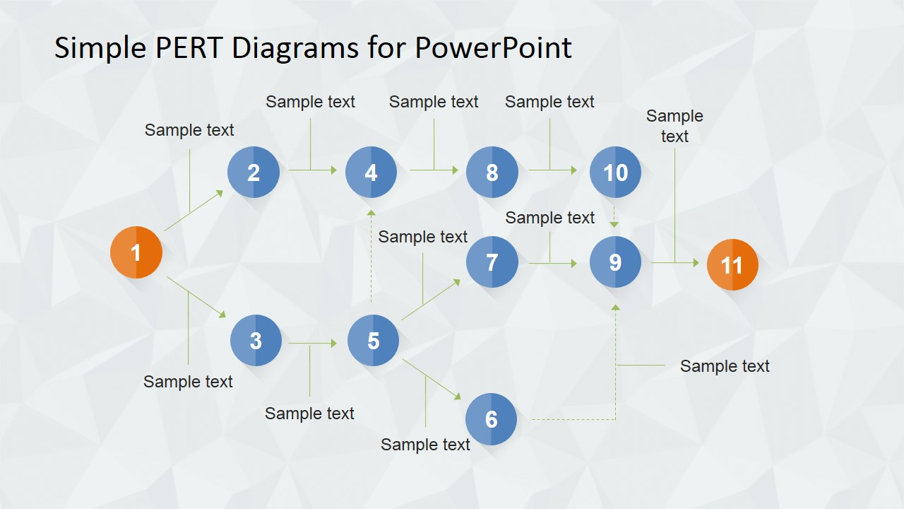Pert Diagrams Statistical Tool For Project Management Presentations;  Program Evaluation
