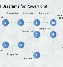 pert diagrams statistical tool for project management presentations  [ 1280 x 720 Pixel ]