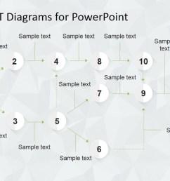 program evaluation and review technique network diagram  [ 1280 x 720 Pixel ]