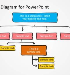 phone tree diagram powerpoint template [ 1279 x 720 Pixel ]
