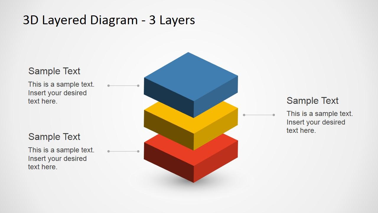 3 Levels 3D Layered Diagram For PowerPoint SlideModel