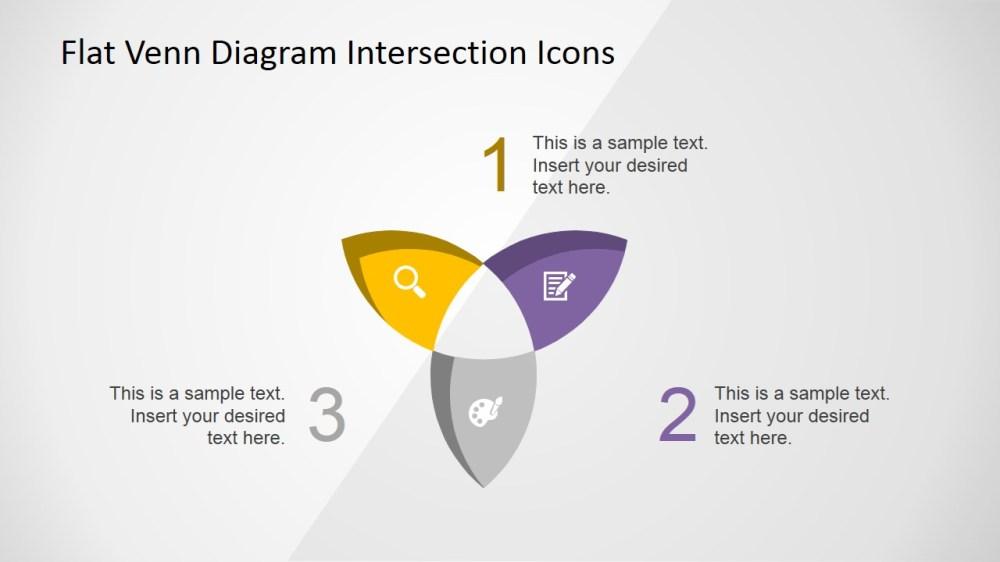 medium resolution of powerpoint venn diagram icons intersections powerpoint sets intersection diagram