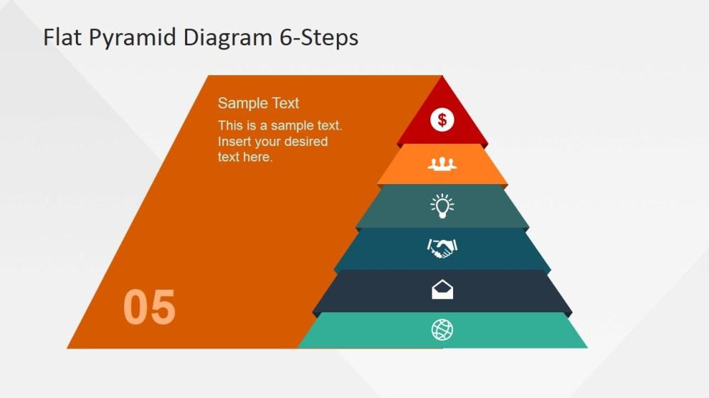 medium resolution of  pyramid emphasizing fifth layer