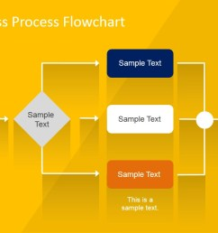 process flowchart powerpoint template [ 1280 x 720 Pixel ]