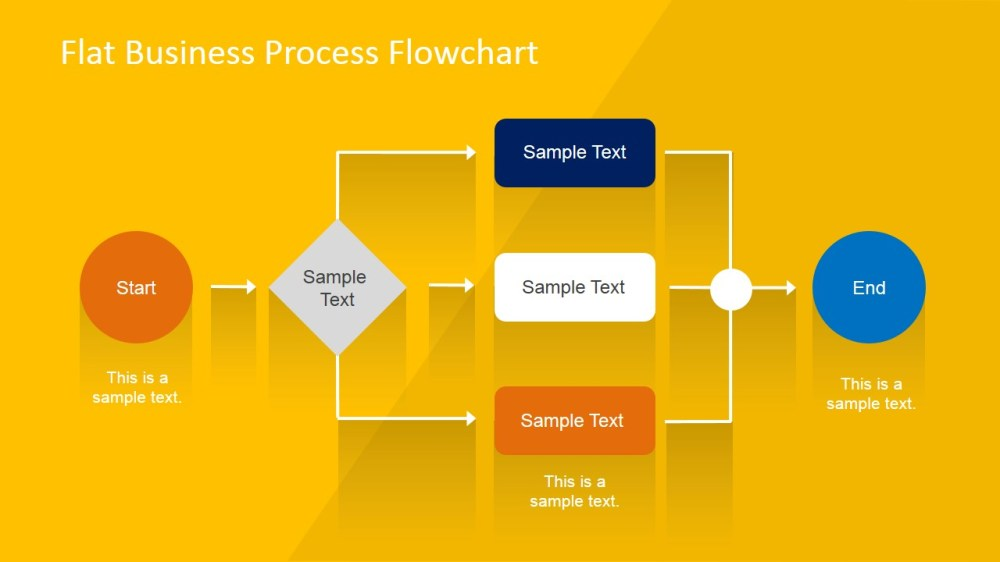 medium resolution of  process flowchart powerpoint template