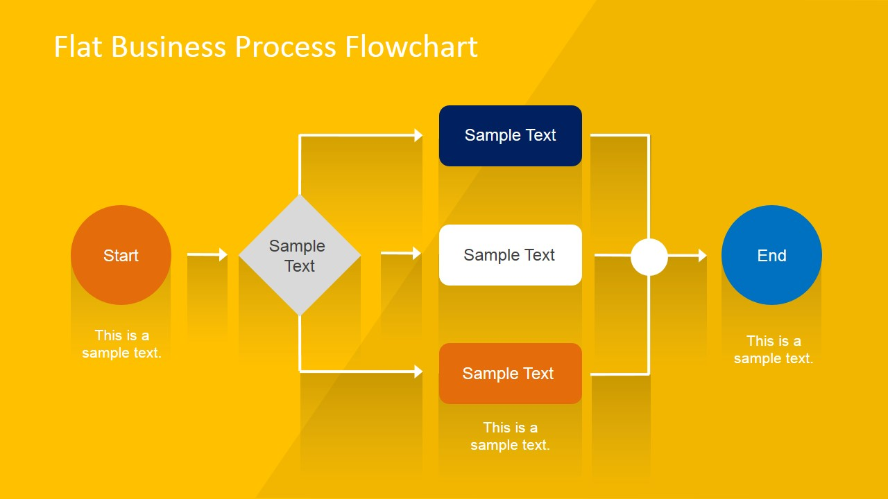 hight resolution of  process flowchart powerpoint template