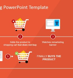 remarketing process flow diagram for powerpoint online shopping experience template  [ 1280 x 720 Pixel ]