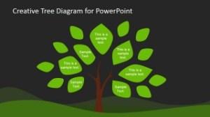Creative Tree Diagram PowerPoint Template  SlideModel