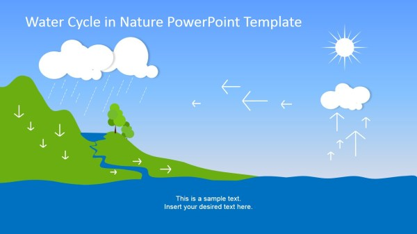 Water Cycle PowerPoint Template SlideModel