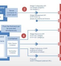 powerpoint software interactions navigation diagram  [ 1280 x 720 Pixel ]