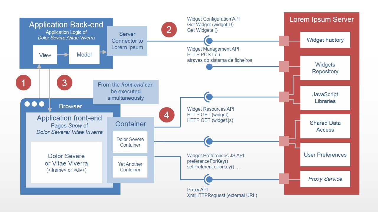 hight resolution of  powerpoint software interactions navigation diagram