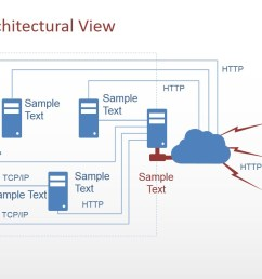 software diagrams for powerpoint slidemodelsoftware network diagram for powerpoint [ 1280 x 720 Pixel ]