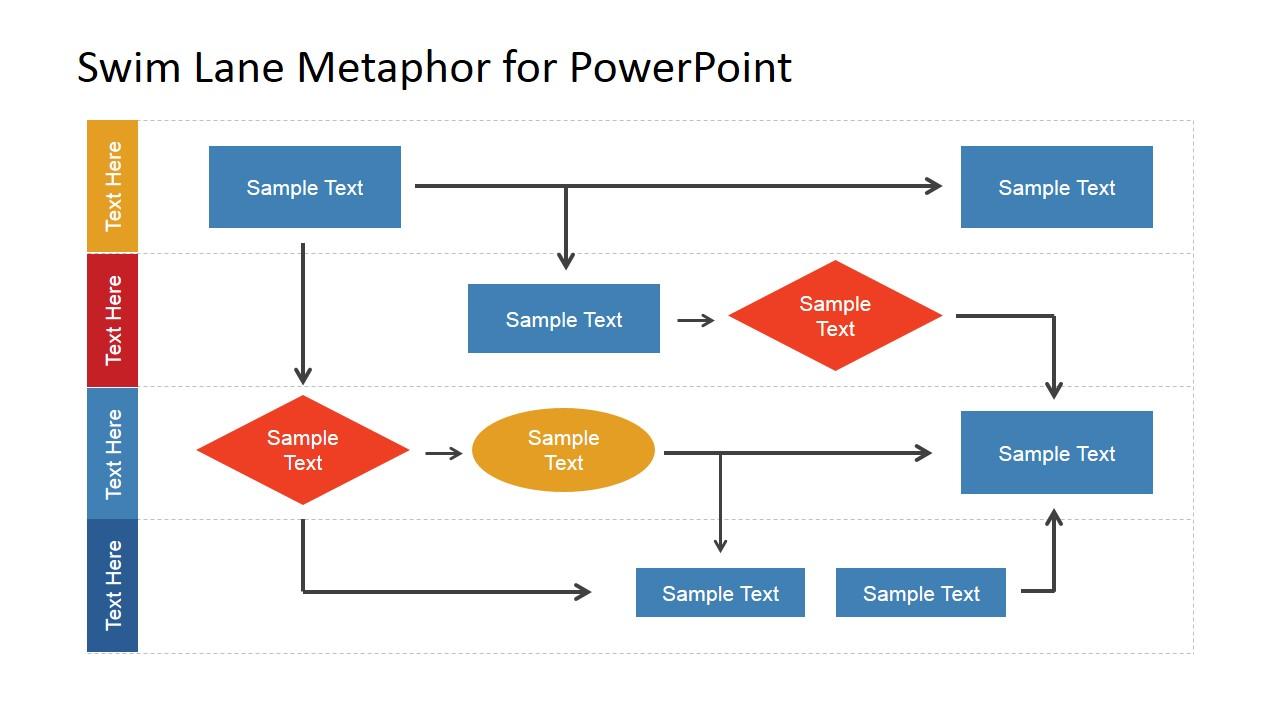 Swim Lane Diagram For Powerpoint Slidemodel Rh Slidemodel Com Process Flow  Chart For Ppt Chemical Process