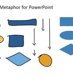 process model hand drawn swim lane workflow icons for powerpoint [ 1280 x 720 Pixel ]