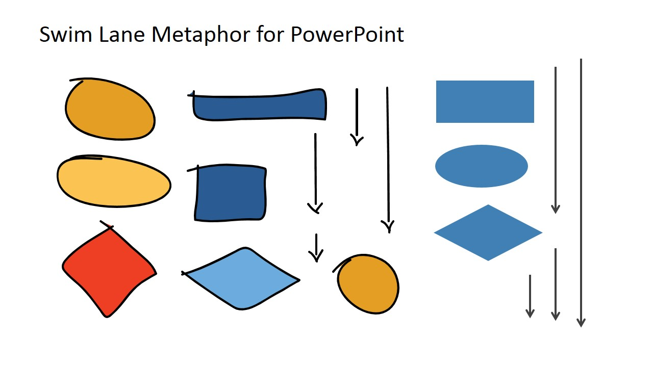 hight resolution of  process model hand drawn swim lane workflow icons for powerpoint