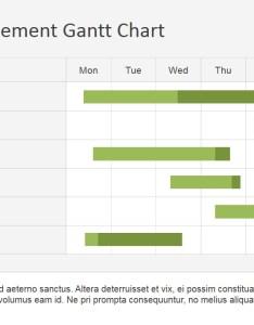 Project execution information using gantt chart also management powerpoint template slidemodel rh