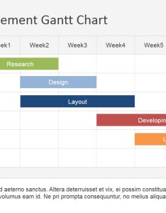 Gantt chart template for project duration information also management powerpoint slidemodel rh