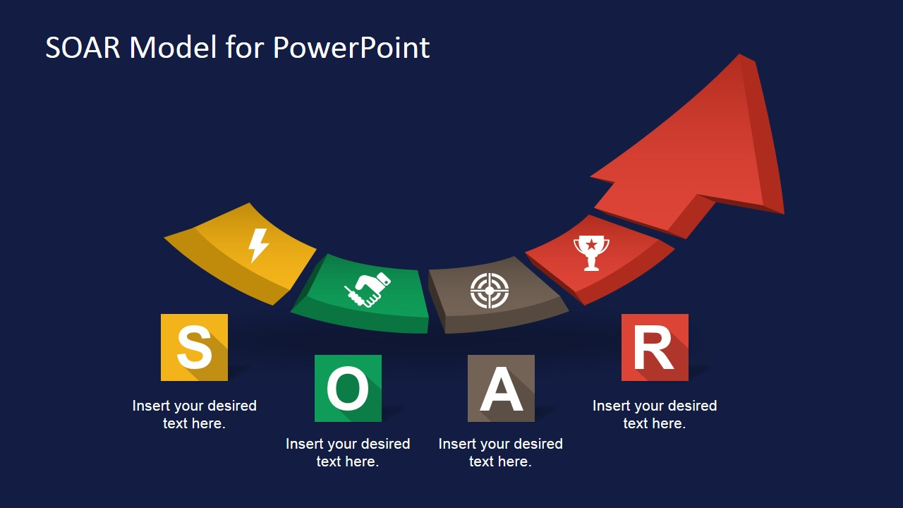 the circular flow diagram is a vl ignition wiring soar model powerpoint template - slidemodel
