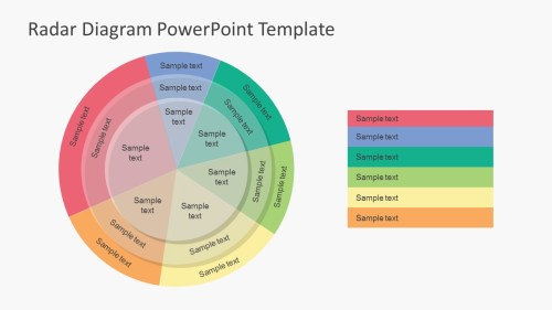 small resolution of radar chart powerpoint templates spider diagram