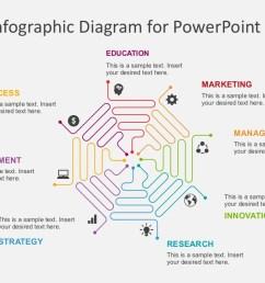 flat design process flow diagrams business powerpoint [ 1280 x 720 Pixel ]
