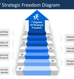 ppt template stairway to growth degrees of strategic freedom ppt diagram  [ 2999 x 1687 Pixel ]
