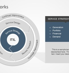 interactive powerpoint diagram of itil it infrastructure library framework presentation  [ 1280 x 720 Pixel ]