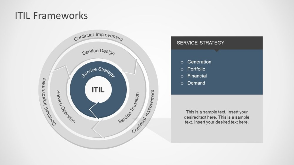 medium resolution of interactive powerpoint diagram of itil it infrastructure library framework presentation