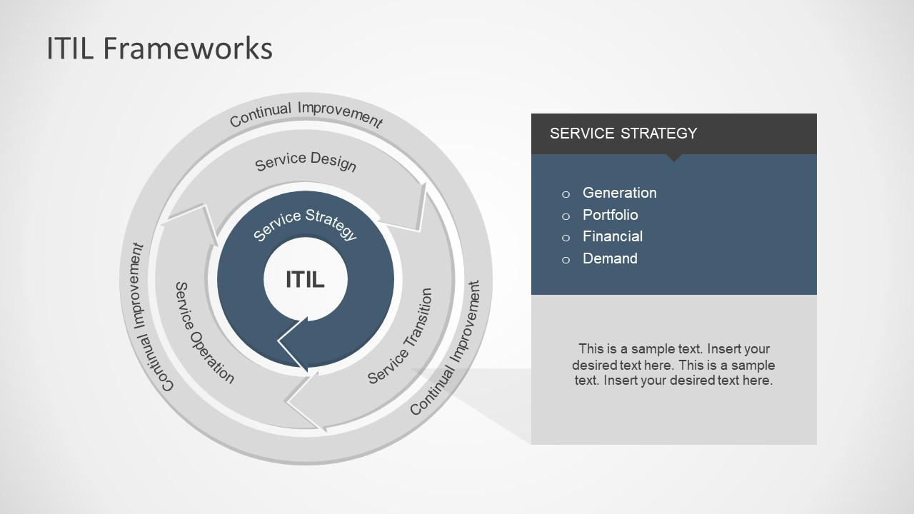 hight resolution of interactive powerpoint diagram of itil it infrastructure library framework presentation