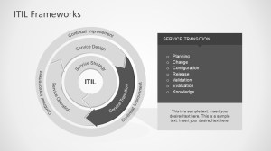 ITIL Framework PowerPoint Diagram  SlideModel