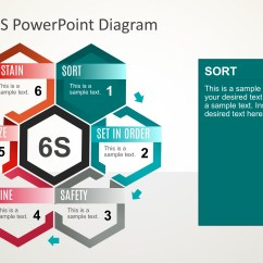 Arrow Circular Process Diagram Wiring For 1997 Chevy Silverado Six Sigma 6s In Powerpoint - Slidemodel