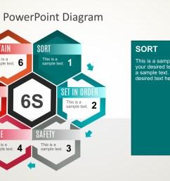six sigma 6s powerpoint diagram lean manufacturing powerpoint diagram 6 steps process diagrams for powerpoint  [ 2999 x 1687 Pixel ]
