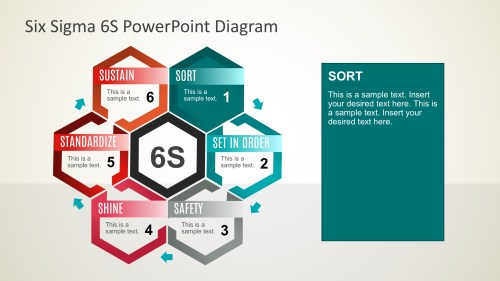 small resolution of six sigma 6s powerpoint diagram lean manufacturing powerpoint diagram 6 steps process diagrams for powerpoint