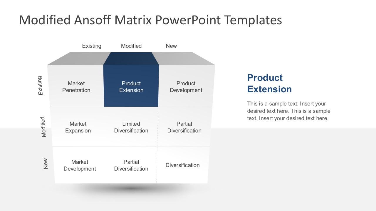 Modified Ansoff Matrix PowerPoint Template  SlideModel