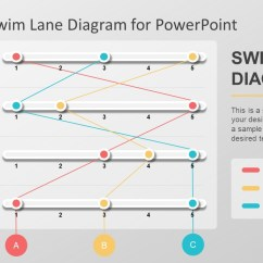 Swim Lane Diagram In Ppt Wiring Diagrams For Three Way Switches Editable Powerpoint Slidemodel Flowchart Chronological Model