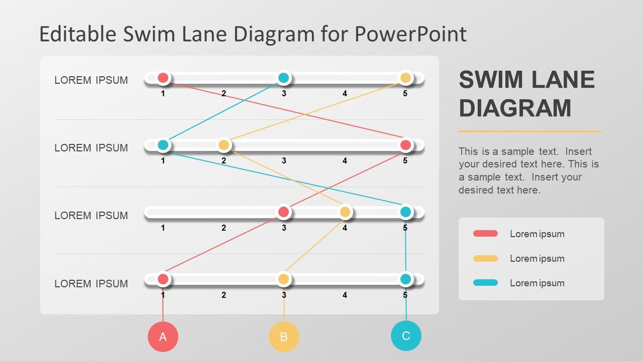 hight resolution of flowchart swim lane chronological model