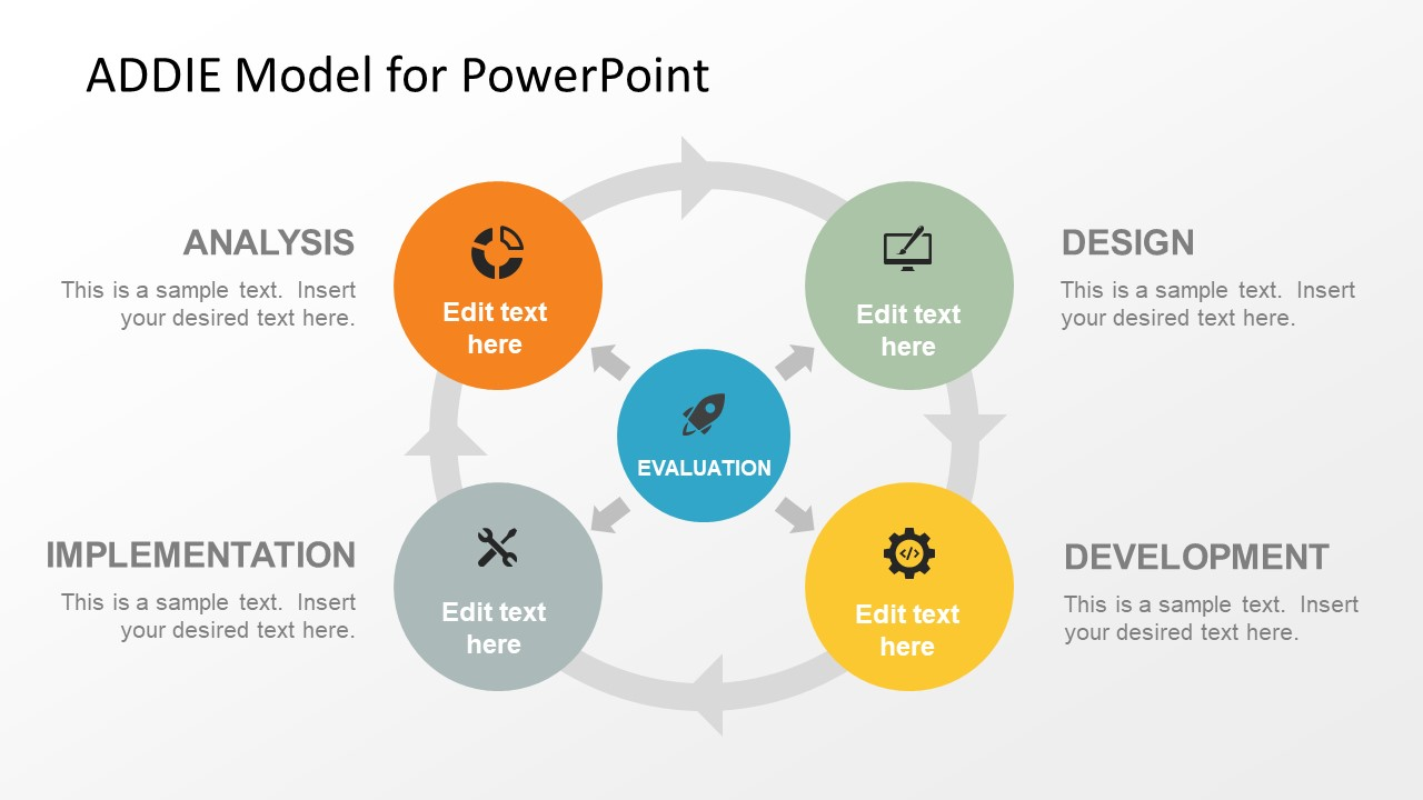 hight resolution of addie model powerpoint template