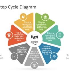 creative 7 step cycle diagram slidemodel water cycle diagram step by step creative 7 step cycle [ 1280 x 720 Pixel ]